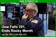 Dow Falls 251, Ends Rocky Month