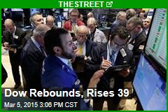 Dow Rebounds, Rises 39