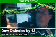 Dow Dwindles by 12