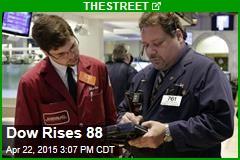 Dow Rises 88