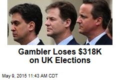 Gambler Loses $318K on UK Elections