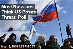 Most Russians Think US Poses Threat: Poll