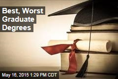 Best, Worst Graduate Degrees