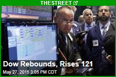 Dow Rebounds, Rises 121