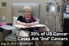 20% of US Cancer Cases Are '2nd' Cancers