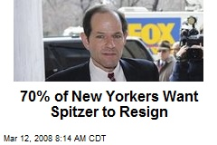 70% of New Yorkers Want Spitzer to Resign