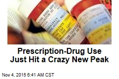 60% of Americans Now Take Prescription Drugs
