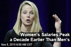 Women's Salaries Peak a Decade Earlier Than Men's