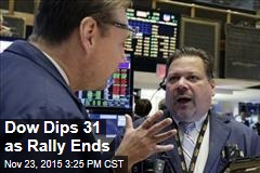 Dow Dips 31 as Rally Ends