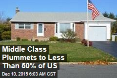 Middle Class Plummets to Less Than 50% of US