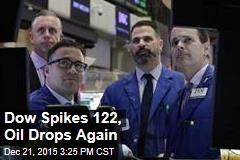 Dow Spikes 122, Oil Drops Again