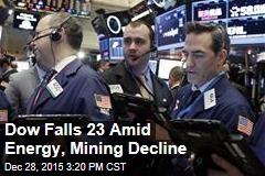 Dow Falls 23 Amid Energy, Mining Decline