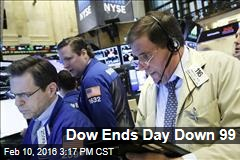 Dow Ends Day Down 99
