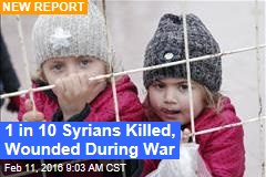 1 in 10 Syrians Killed, Wounded During War