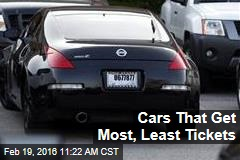 Cars That Get Most, Least Tickets