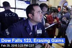 Dow Falls 123, Erasing Gains