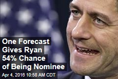 One Forecast Gives Ryan 54% Chance of Being Nominee