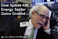 Dow Spikes 106, Energy Sector Gains Ground
