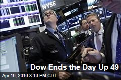 Dow Ends the Day Up 49