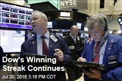 Dow's Winning Streak Continues