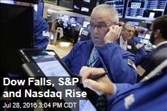 Dow Falls, S&P and Nasdaq Rise