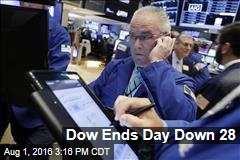 Dow Ends Day Down 28