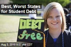 Best, Worst States for Student Debt