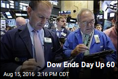 Dow Ends Day Up 60