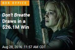 Don't Breathe Draws in a $26.1M Win