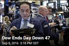 Dow Ends Day Down 47