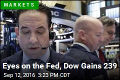 Eyes on the Fed, Dow Gains 239