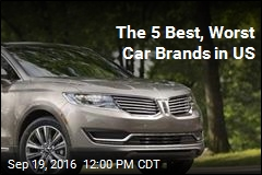 The 5 Best, Worst Car Brands in US