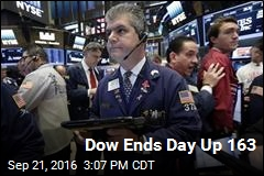 Dow Ends Day Up 163