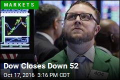 Dow Closes Down 52