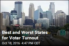 Best and Worst States for Voter Turnout