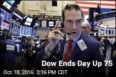 Dow Ends Day Up 75