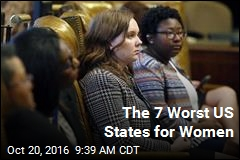 The 7 Worst US States for Women