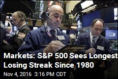 Markets: S&P 500 Sees Longest Losing Streak Since 1980