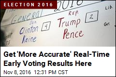 Slate Promises 'More Accurate' Real-Time Early Voting Results