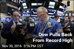 Dow Pulls Back From Record High