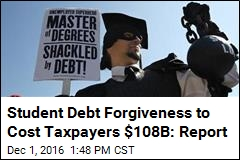 Student Debt Forgiveness to Cost Taxpayers $108B: Report