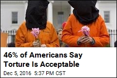 46% of Americans Say Torture Is Acceptable