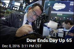 Dow Ends Day Up 65