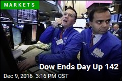 Dow Ends Day Up 142