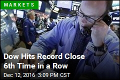 Dow Hits Record Close 6th Time in a Row