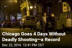 Chicago Goes 4 Days Without Deadly Shooting—a Record