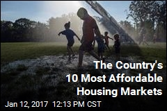 The Country's 10 Most Affordable Housing Markets
