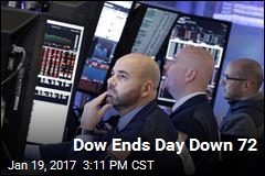 Dow Ends Day Down 72
