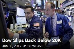 Dow Slips Back Below 20K