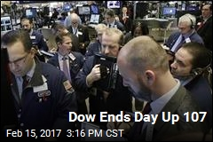 Dow Ends Day Up 107